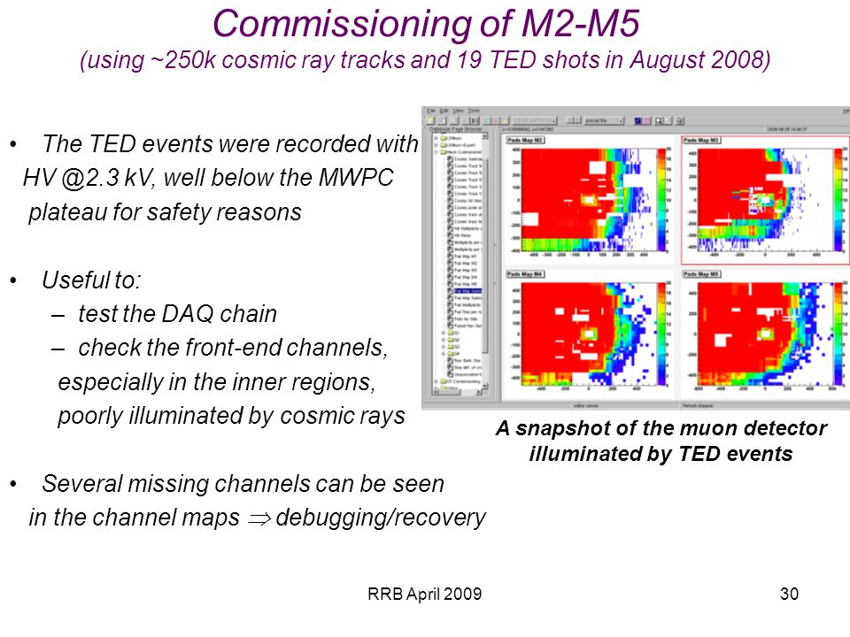 Commissioning of M2-M5 (using ~250k cosmic ray tracks and 19 TED shots in August 2008) 30RRB April 2009 The TED events were recorded with HV @2.3 kV, well below the MWPC plateau for safety reasons Useful to: –test the DAQ chain –check the front-end channels, especially in the inner regions, poorly illuminated by cosmic rays Several missing channels can be seen in the channel maps debugging/recovery A snapshot of the muon detector illuminated by TED events