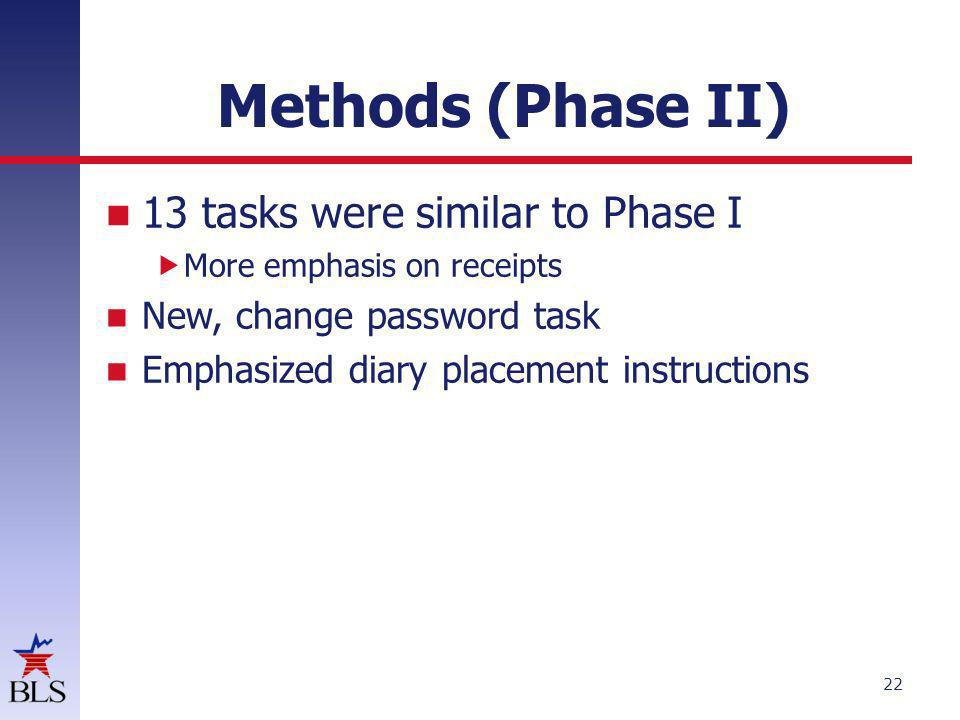 Methods (Phase II) 22 13 tasks were similar to Phase I More emphasis on receipts New, change password task Emphasized diary placement instructions