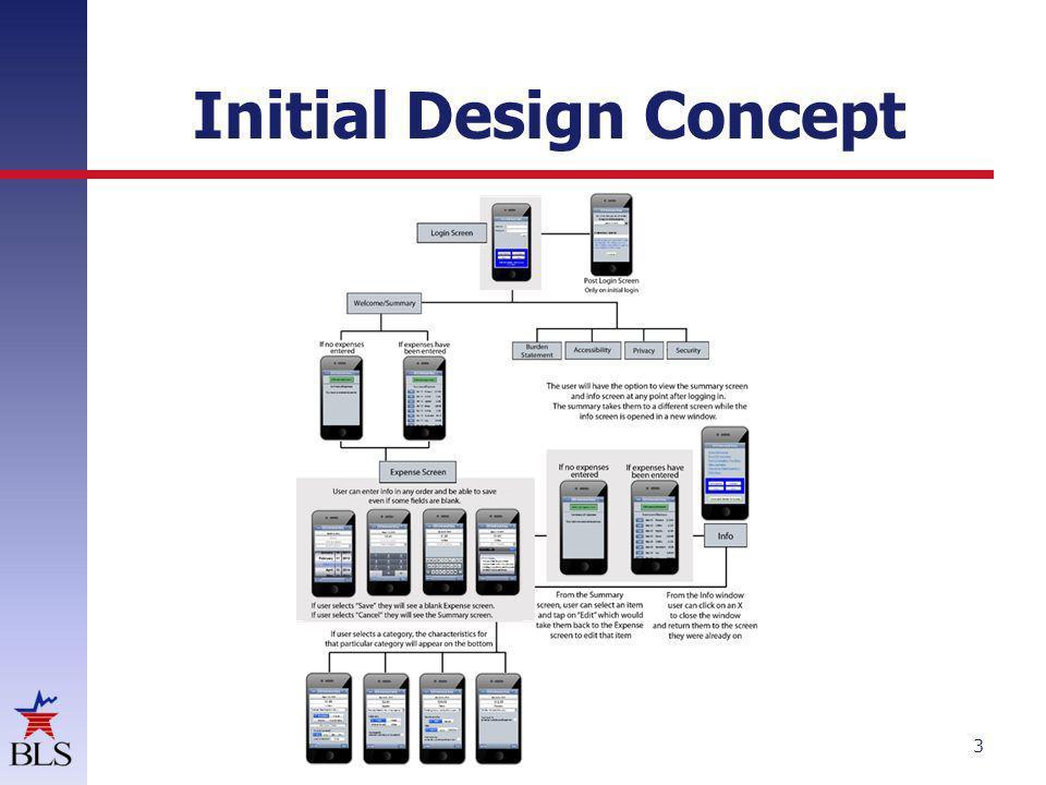 Initial Design Concept 3