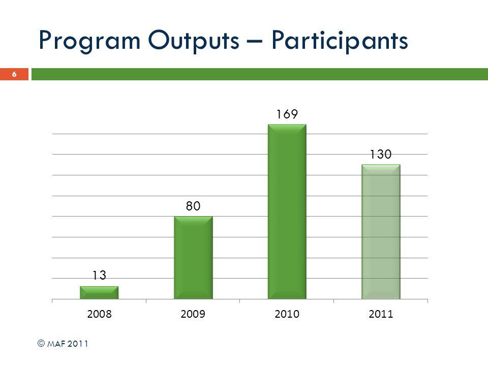 Program Outputs – Participants 6 © MAF 2011