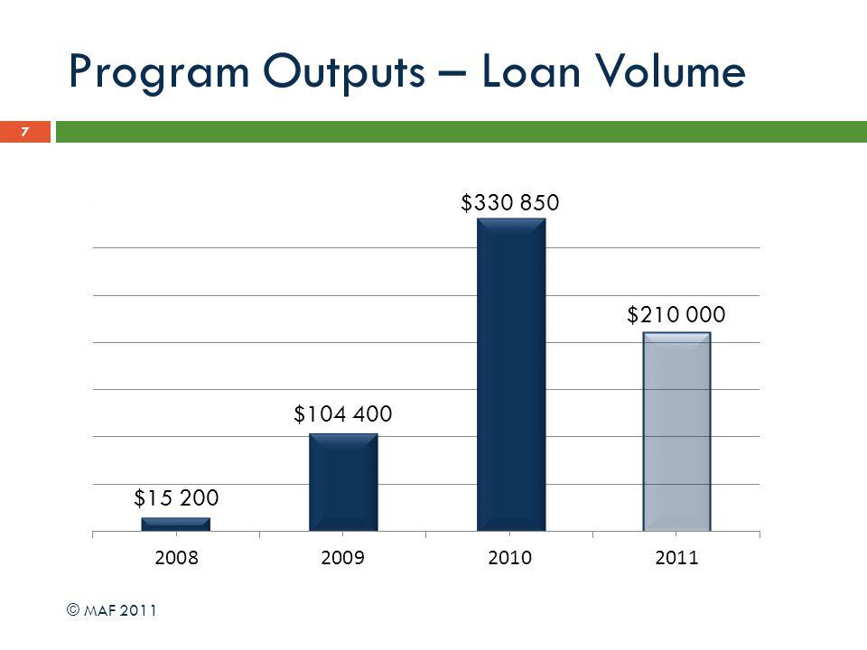 Program Outputs – Loan Volume 7 © MAF 2011