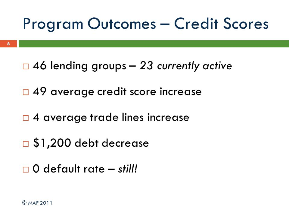 Program Outcomes – Credit Scores 8 46 lending groups – 23 currently active 49 average credit score increase 4 average trade lines increase $1,200 debt decrease 0 default rate – still.