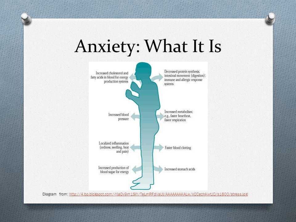 Anxiety: What it is O #1 Mental Health concern in the U.S.
