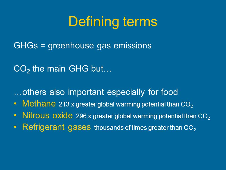 Mitigation: relative importance of different gases - GWP Source: Williams AG (2007) per comm.