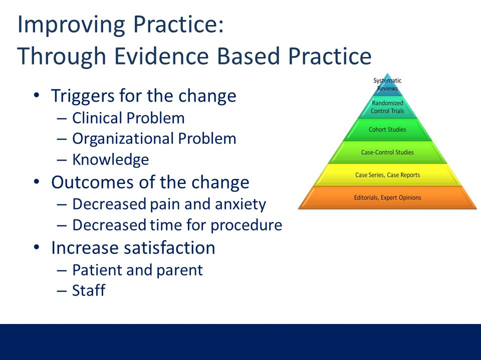 Improving Practice: Through Evidence Based Practice Triggers for the change – Clinical Problem – Organizational Problem – Knowledge Outcomes of the ch