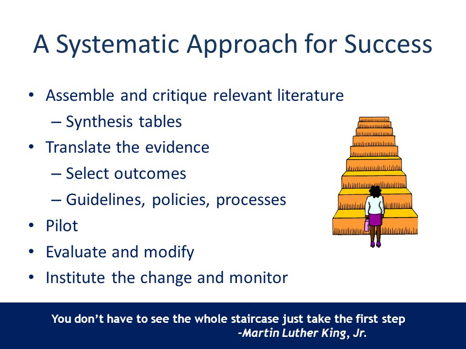 A Systematic Approach for Success Assemble and critique relevant literature – Synthesis tables Translate the evidence – Select outcomes – Guidelines,