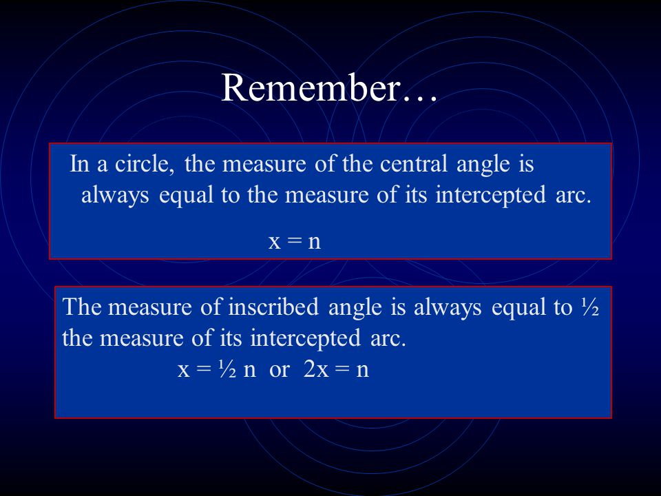 Remember… In a circle, the measure of the central angle is always equal to the measure of its intercepted arc. x = n The measure of inscribed angle is