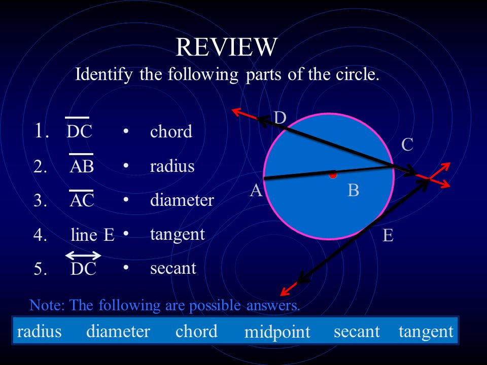 REVIEW Identify the following parts of the circle. 1. DC 2. AB 3. AC 4. line E 5. DC D C A B E chord radius diameter tangent secant radiusdiameterchor