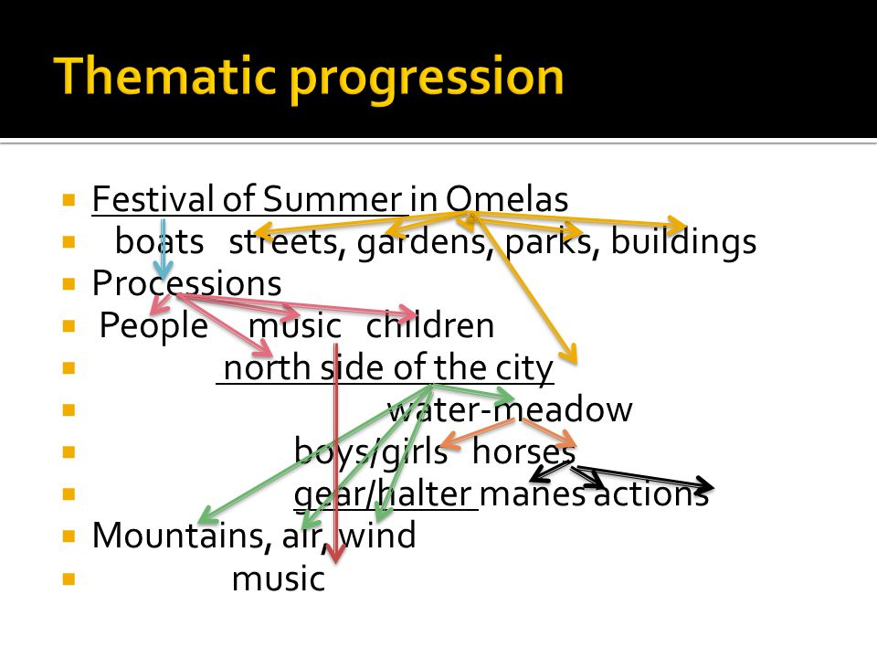 Festival of Summer in Omelas boats streets, gardens, parks, buildings Processions People music children north side of the city water-meadow boys/girls horses gear/halter manes actions Mountains, air, wind music