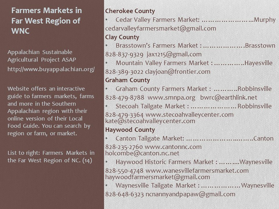 Farmers Markets in Far West Region of WNC Cherokee County Cedar Valley Farmers Market: …………………...Murphy cedarvalleyfarmersmarket@gmail.com Clay County Brasstowns Farmers Market : ……………….Brasstown 828-837-9329 jax1215@gmail.com Mountain Valley Farmers Market : …………..Hayesville 828-389-3022 clayjoan@frontier.com Graham County Graham County Farmers Market : ………..Robbinsville 828-479-8788 www.smnpa.org bwrc@earthlink.net Stecoah Tailgate Market : …………………Robbinsville 828-479-3364 www.stecoahvalleycenter.com kate@stecoahvalleycenter.com Haywood County Canton Tailgate Market: …………………..……..Canton 828-235-2760 www.cantonnc.com holcombe@canton.nc.net Haywood Historic Farmers Market : ……....Waynesville 828-550-4748 www.wanesvillefarmersmarket.com haywoodfarmersmarket@gmail.com Waynesville Tailgate Market : ………………Waynesville 828-648-6323 ncnannyandpapaw@gmail.com Appalachian Sustainable Agricultural Project ASAP http://www.buyappalachian.org/ Website offers an interactive guide to farmers markets, farms and more in the Southern Appalachian region with their online version of their Local Food Guide.