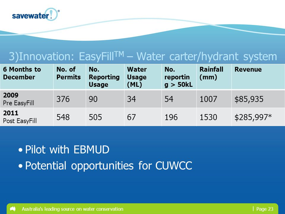 | Australia s leading source on water conservationPage 23 3)Innovation: EasyFill TM – Water carter/hydrant system Pilot with EBMUD Potential opportunities for CUWCC 6 Months to December No.