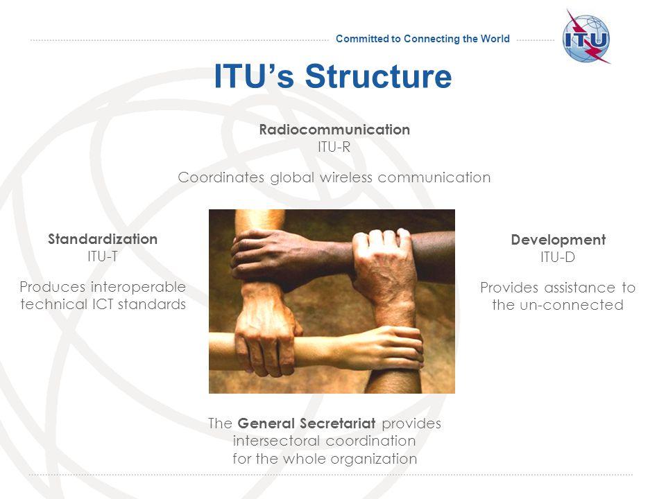 Committed to Connecting the World ITU Training Workshops on Economic Regulation 26 www.itu.int/en/ITU-D/Regulatory-Market/Pages/default.aspx