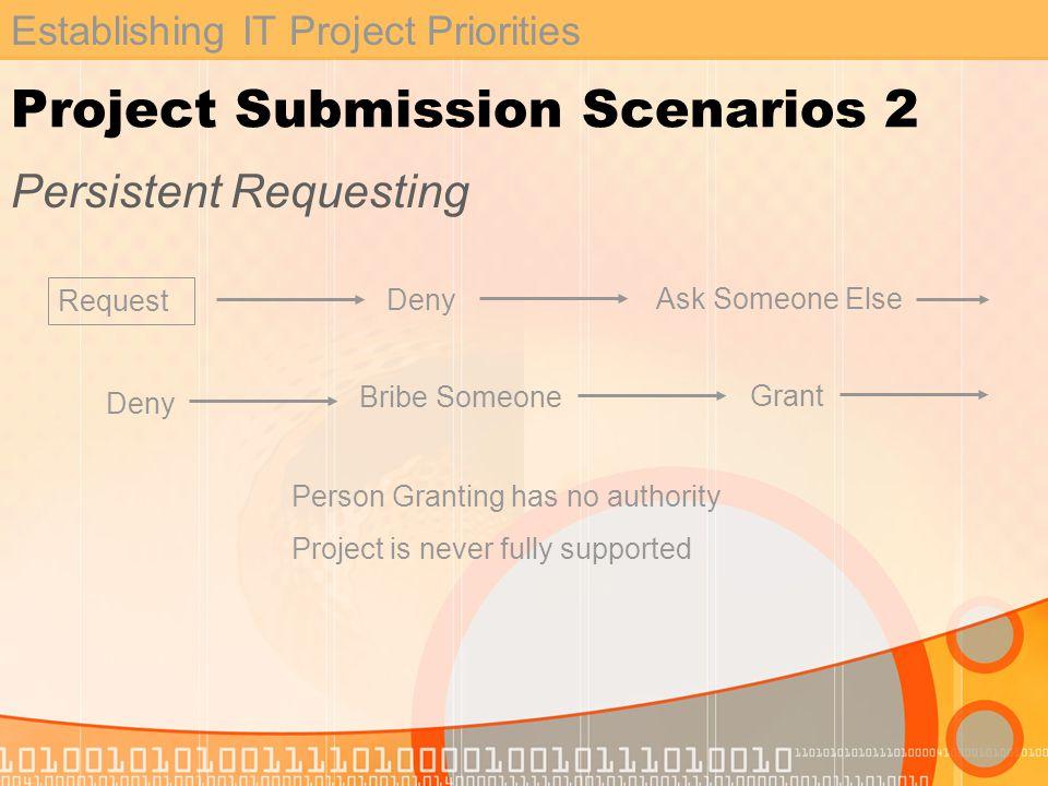 Establishing IT Project Priorities Demo