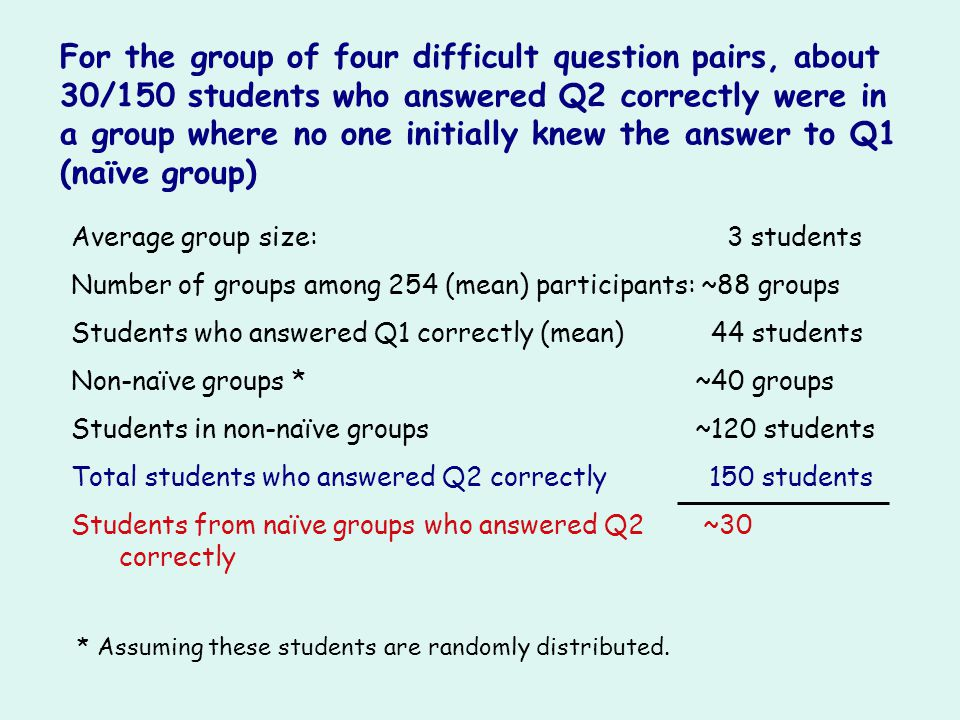 For the group of four difficult question pairs, about 30/150 students who answered Q2 correctly were in a group where no one initially knew the answer