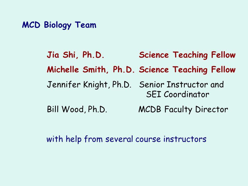MCD Biology Team Jia Shi, Ph.D. Science Teaching Fellow Michelle Smith, Ph.D. Science Teaching Fellow Jennifer Knight, Ph.D. Senior Instructor and SEI