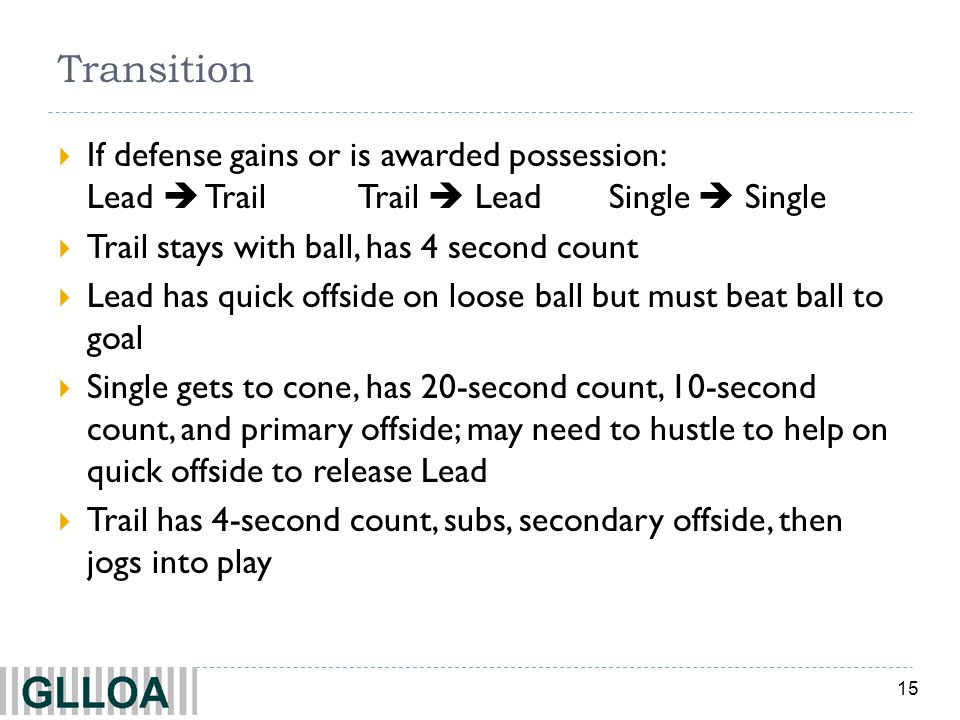 15 Transition If defense gains or is awarded possession: Lead Trail Trail Lead Single Single Trail stays with ball, has 4 second count Lead has quick offside on loose ball but must beat ball to goal Single gets to cone, has 20-second count, 10-second count, and primary offside; may need to hustle to help on quick offside to release Lead Trail has 4-second count, subs, secondary offside, then jogs into play