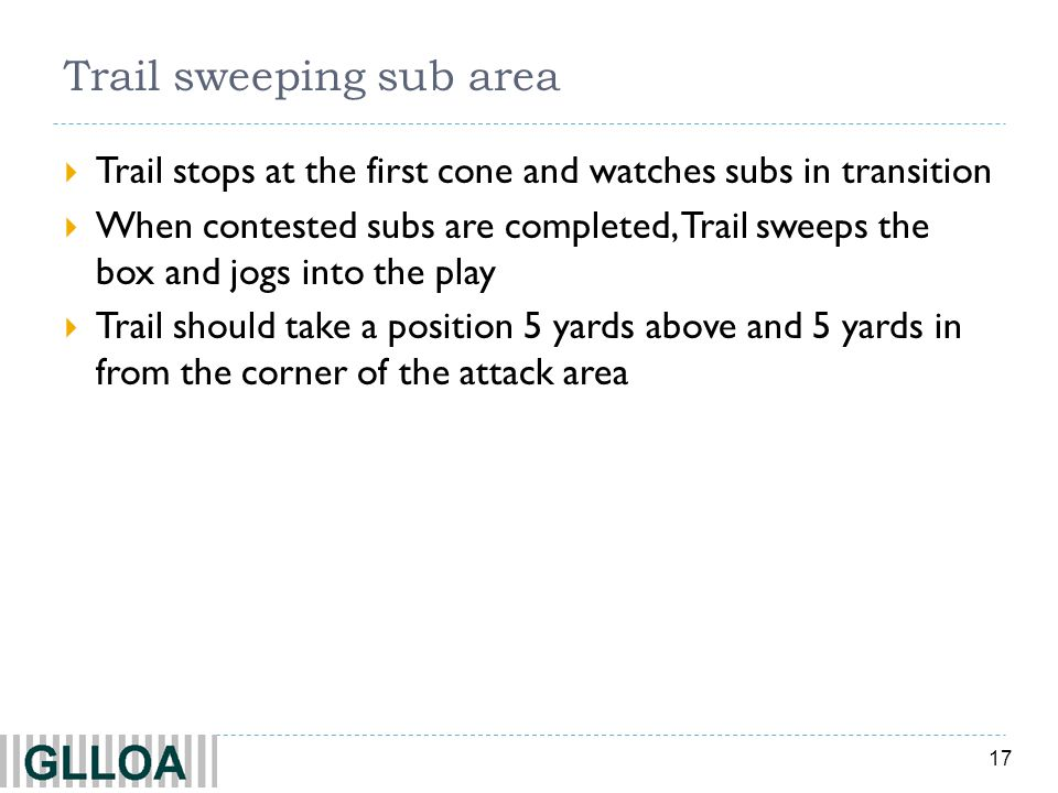 17 Trail sweeping sub area Trail stops at the first cone and watches subs in transition When contested subs are completed, Trail sweeps the box and jogs into the play Trail should take a position 5 yards above and 5 yards in from the corner of the attack area