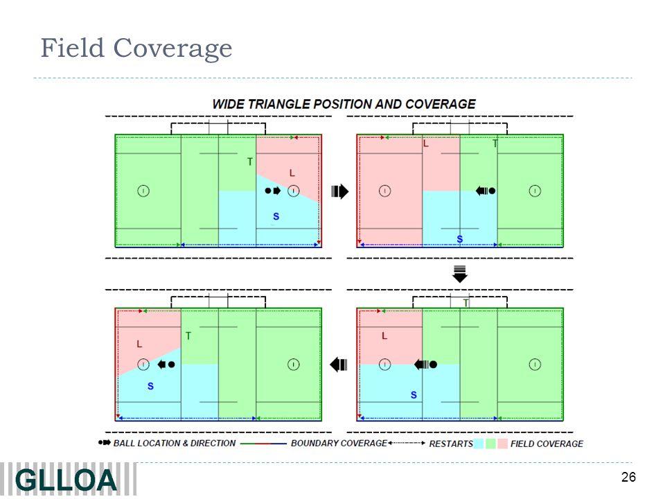 26 Field Coverage