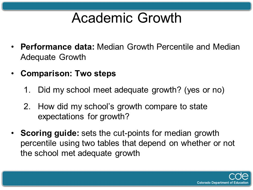 Academic Growth Performance data: Median Growth Percentile and Median Adequate Growth Comparison: Two steps 1.Did my school meet adequate growth.