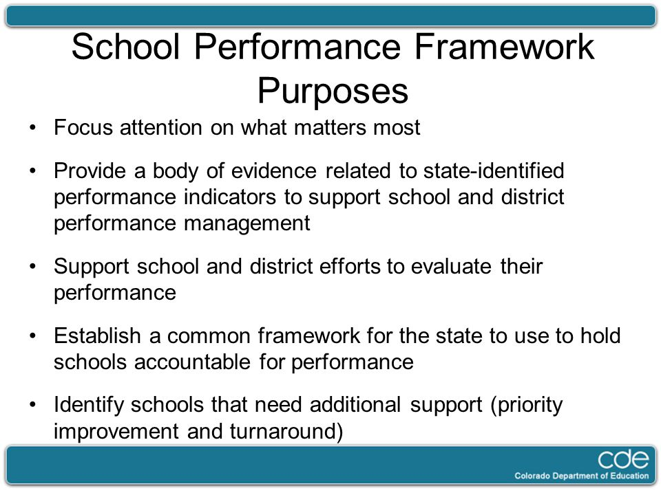 School Performance Framework Purposes Focus attention on what matters most Provide a body of evidence related to state-identified performance indicators to support school and district performance management Support school and district efforts to evaluate their performance Establish a common framework for the state to use to hold schools accountable for performance Identify schools that need additional support (priority improvement and turnaround)