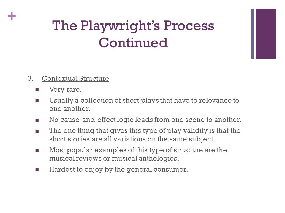 + The Playwrights Process Continued 3.Contextual Structure Very rare. Usually a collection of short plays that have to relevance to one another. No ca