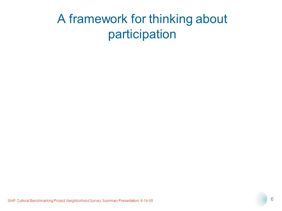 SIAP Cultural Benchmarking Project, Neighborhood Survey, Summary Presentation, 6-14-05 6 A framework for thinking about participation