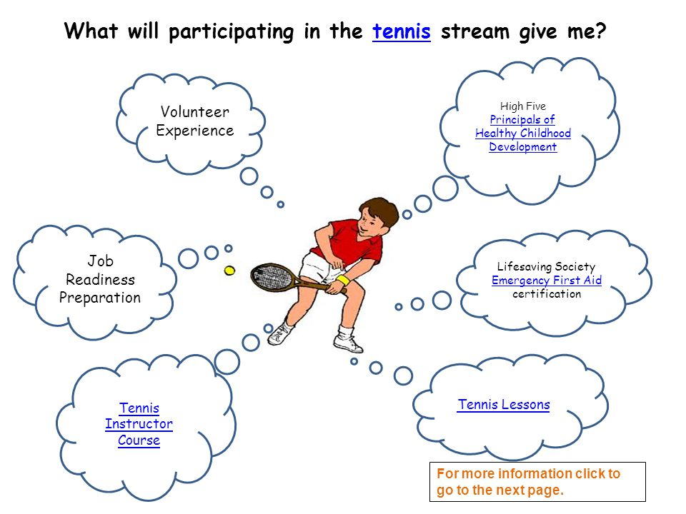 What will participating in the tennis stream give me tennis High Five Principals of Healthy Childhood Development Lifesaving Society Emergency First Aid certification Emergency First Aid Job Readiness Preparation Volunteer Experience Tennis Instructor Course Tennis Lessons For more information click to go to the next page.