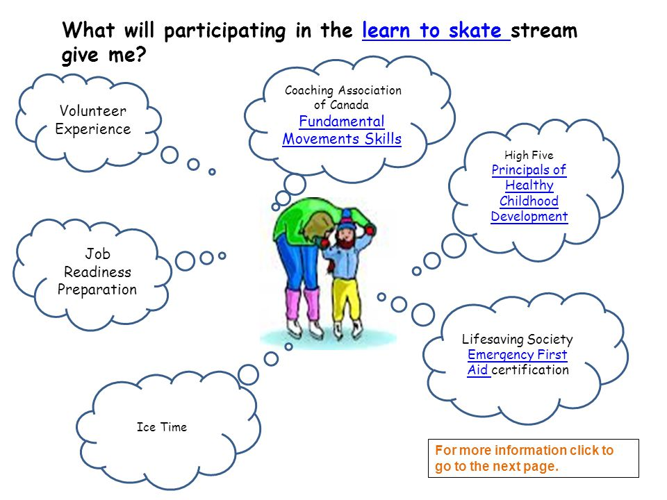 What will participating in the learn to skate stream give me?learn to skate High Five Principals of Healthy Childhood Development Principals of Healthy Childhood Development Lifesaving Society Emergency First Aid certification Emergency First Aid Coaching Association of Canada Fundamental Movements Skills Fundamental Movements Skills Ice Time Job Readiness Preparation Volunteer Experience For more information click to go to the next page.