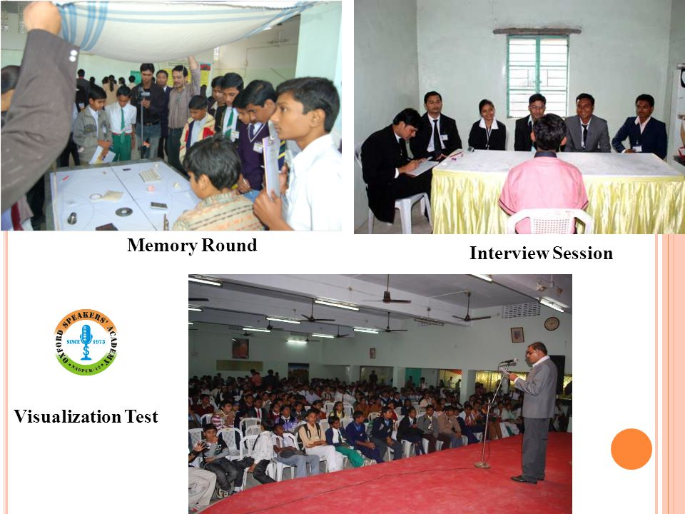 Visualization Test Interview Session Memory Round