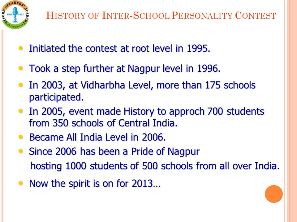 H ISTORY OF I NTER -S CHOOL P ERSONALITY C ONTEST Initiated the contest at root level in 1995.
