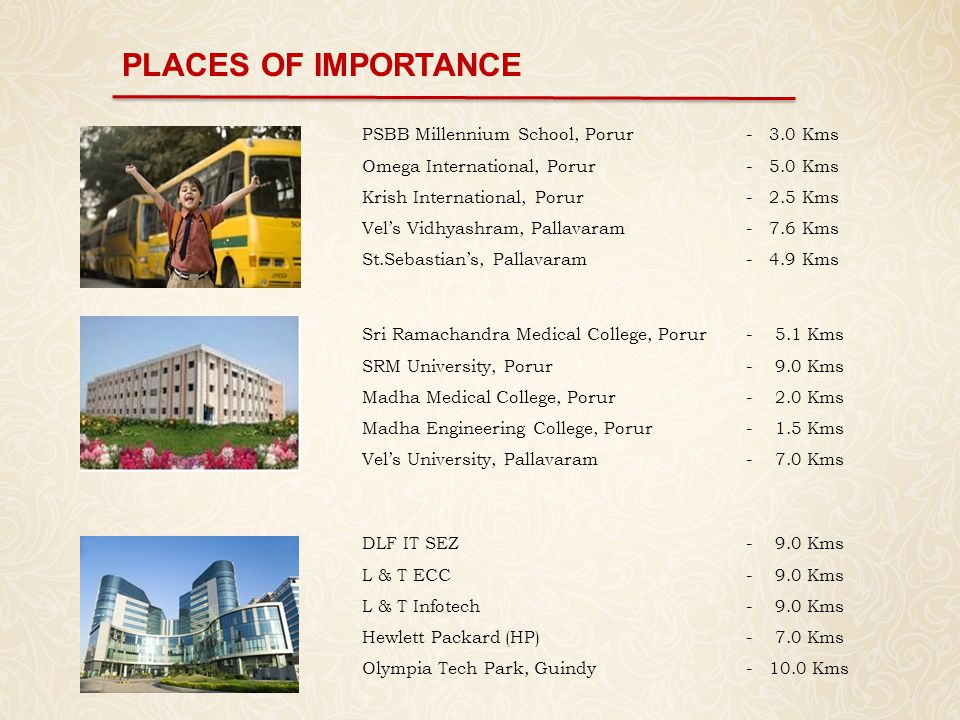 PLACES OF IMPORTANCE PSBB Millennium School, Porur - 3.0 Kms Omega International, Porur- 5.0 Kms Krish International, Porur- 2.5 Kms Vels Vidhyashram,