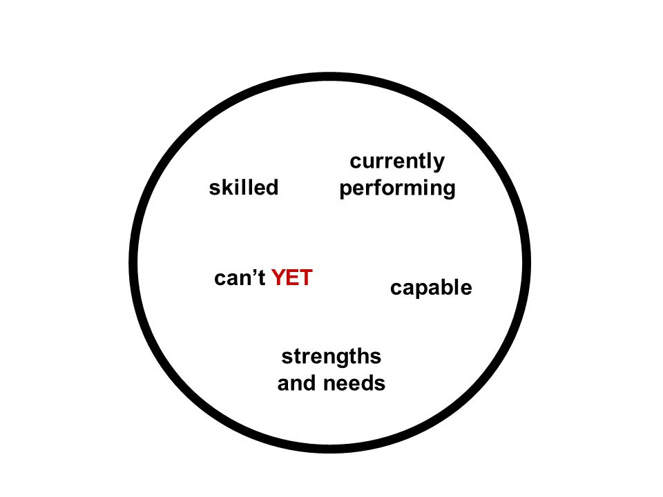skilled currently performing cant YET capable strengths and needs Incremental Language