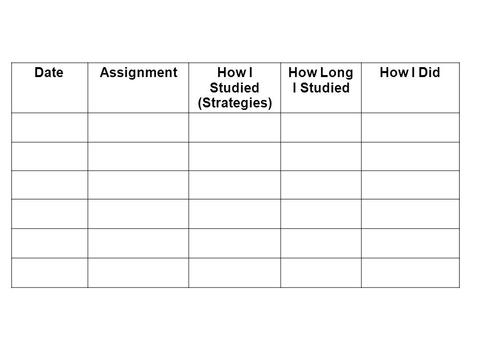DateAssignmentHow I Studied (Strategies) How Long I Studied How I Did Effort and Achievement Log