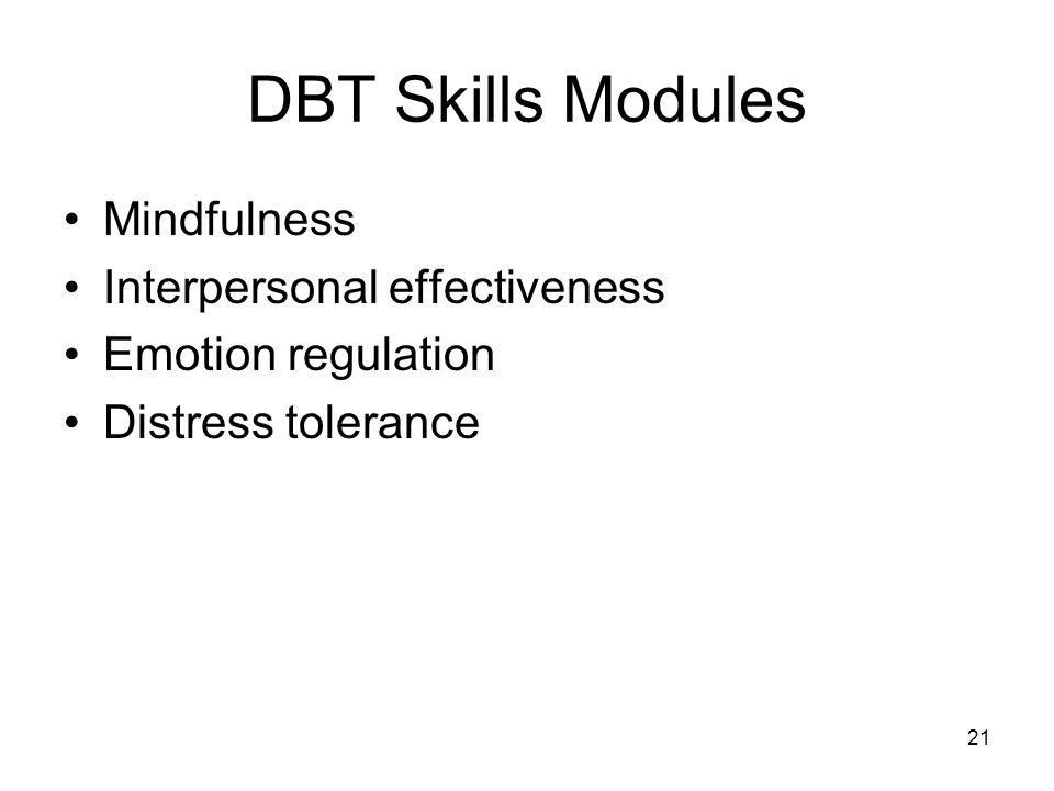 21 DBT Skills Modules Mindfulness Interpersonal effectiveness Emotion regulation Distress tolerance
