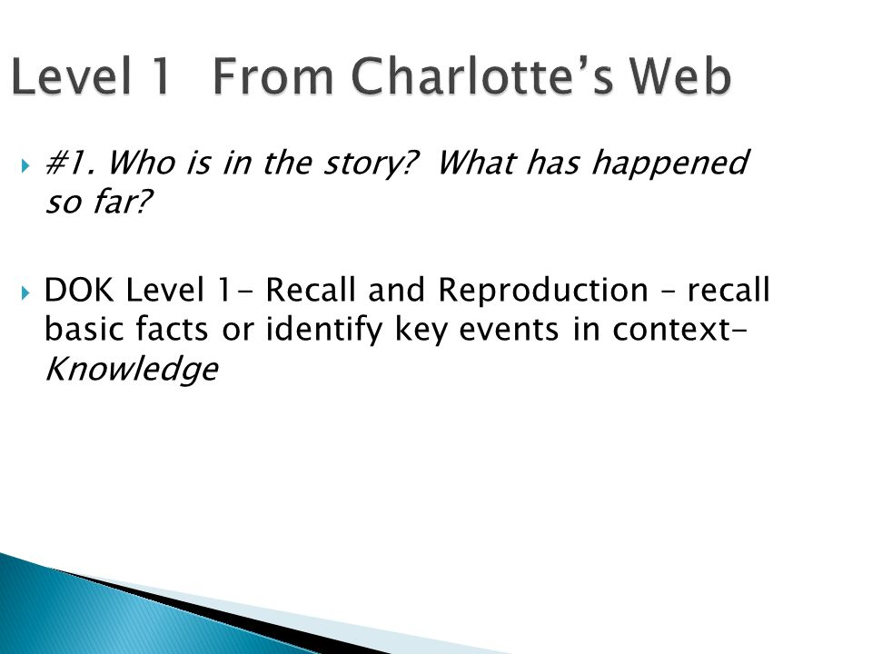 Level 1 From Charlottes Web #1.Who is in the story.