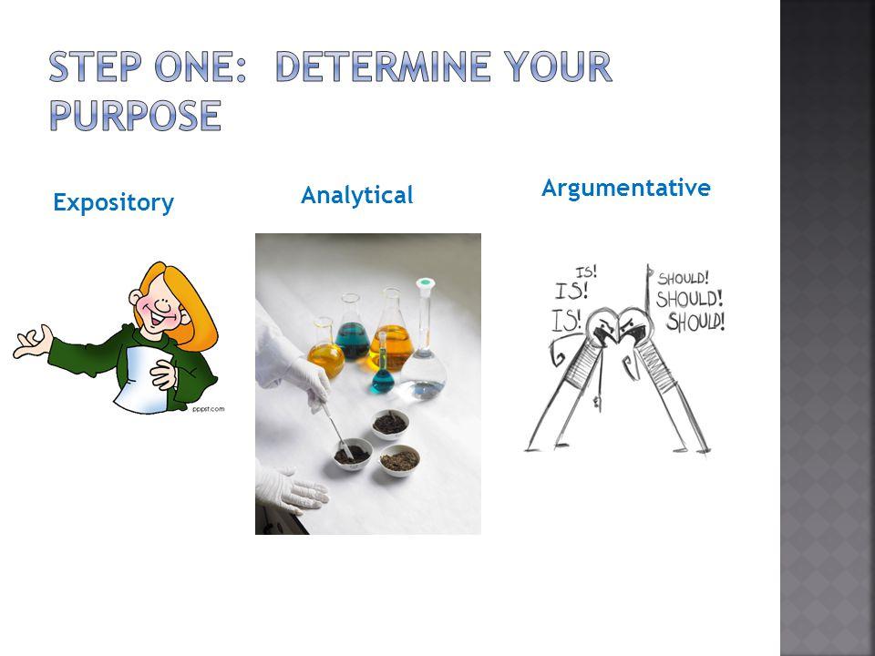 Expository Analytical Argumentative