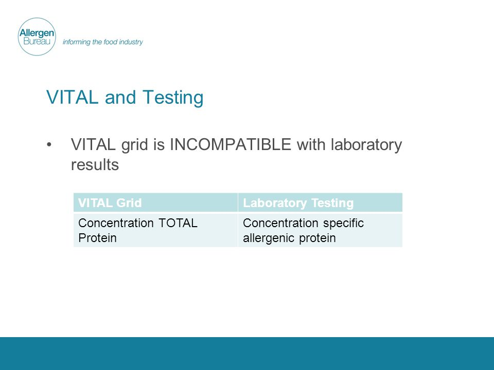 VITAL and Testing VITAL grid is INCOMPATIBLE with laboratory results VITAL GridLaboratory Testing Concentration TOTAL Protein Concentration specific allergenic protein