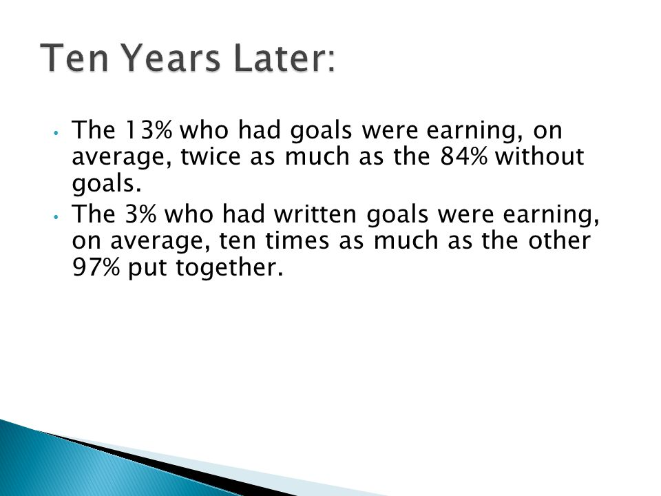 The 13% who had goals were earning, on average, twice as much as the 84% without goals.