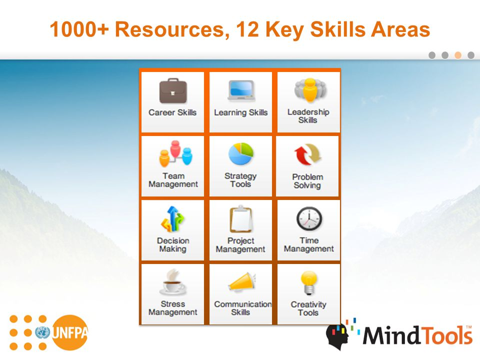 1000+ Resources, 12 Key Skills Areas
