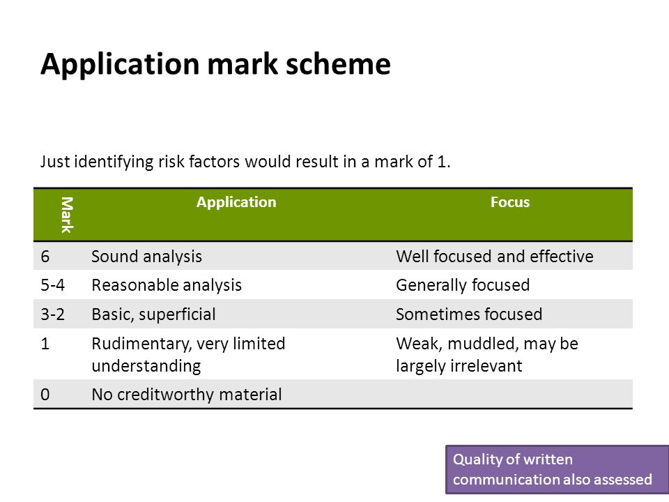 Mark ApplicationFocus 6Sound analysisWell focused and effective 5-4Reasonable analysisGenerally focused 3-2Basic, superficialSometimes focused 1Rudime