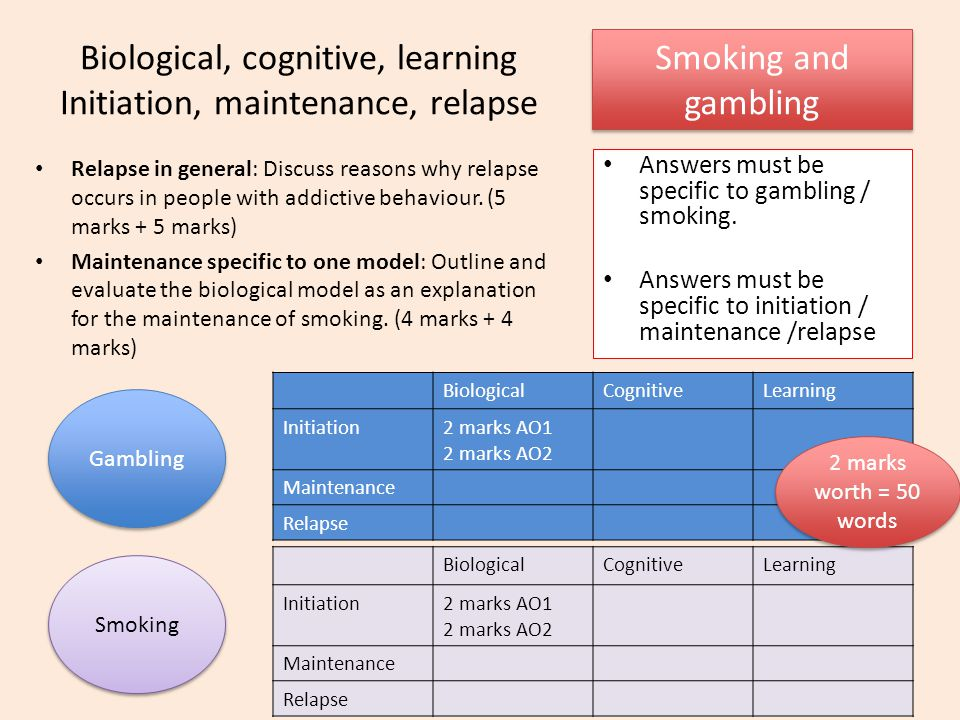 Biological, cognitive, learning Initiation, maintenance, relapse Relapse in general: Discuss reasons why relapse occurs in people with addictive behav