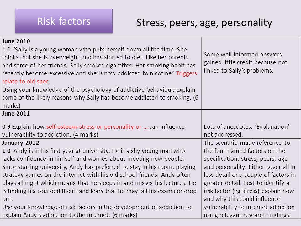 Risk factors Stress, peers, age, personality June 2010 1 0 Sally is a young woman who puts herself down all the time. She thinks that she is overweigh