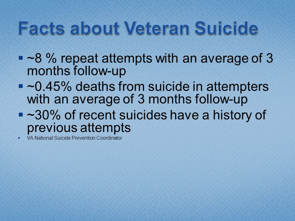 ~8 % repeat attempts with an average of 3 months follow-up ~0.45% deaths from suicide in attempters with an average of 3 months follow-up ~30% of recent suicides have a history of previous attempts VA National Suicide Prevention Coordinator