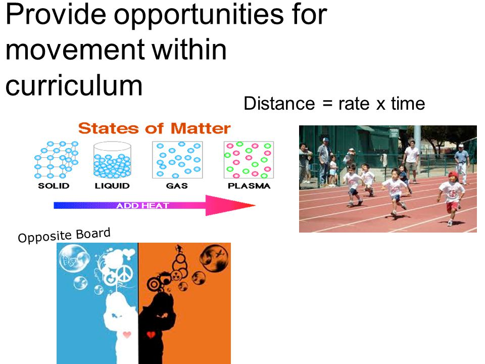 Provide opportunities for movement within curriculum Distance = rate x time Opposite Board