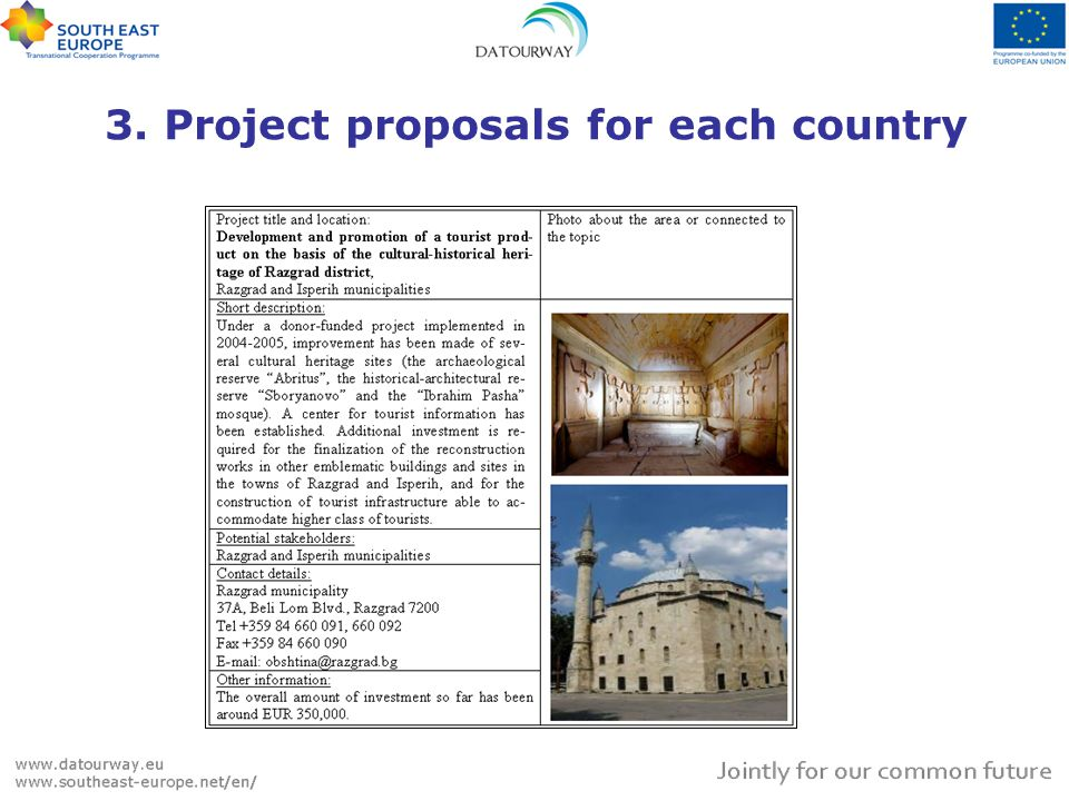 3. Project proposals for each country