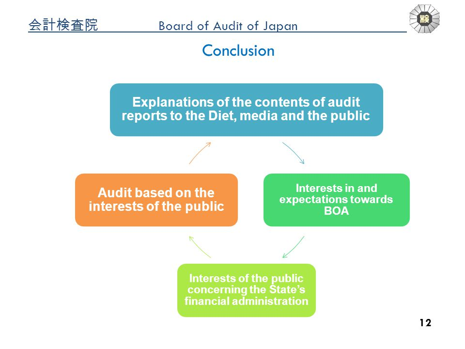 Board of Audit of Japan a 12 Conclusion