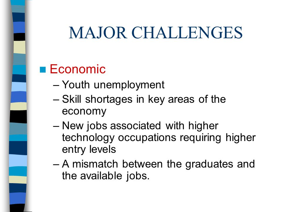 MAJOR CHALLENGES Economic –Youth unemployment –Skill shortages in key areas of the economy –New jobs associated with higher technology occupations req