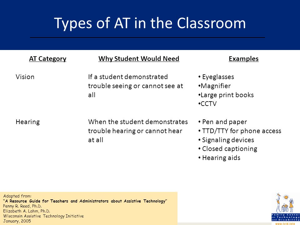 Types of AT in the Classroom www.fctd.info AT Category Vision Hearing Examples Eyeglasses Magnifier Large print books CCTV Pen and paper TTD/TTY for phone access Signaling devices Closed captioning Hearing aids Why Student Would Need If a student demonstrated trouble seeing or cannot see at all When the student demonstrates trouble hearing or cannot hear at all Adapted from: A Resource Guide for Teachers and Administrators about Assistive Technology Penny R.