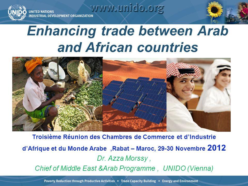 Enhancing trade between Arab and African countries Troisième Réunion des Chambres de Commerce et dIndustrie dAfrique et du Monde Arabe,Rabat – Maroc, 29-30 Novembre 2012 Dr.