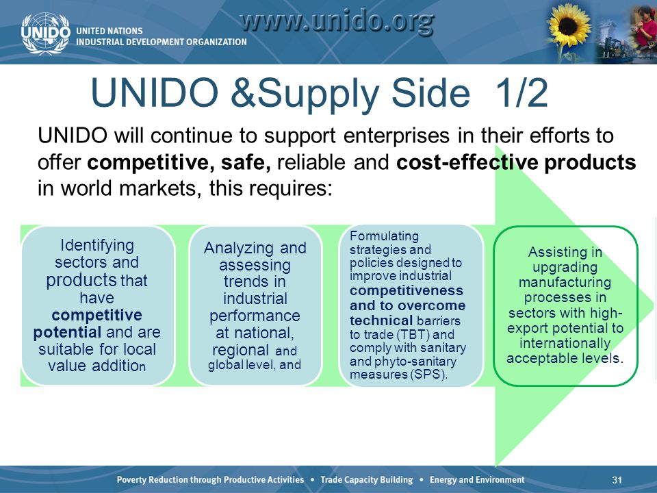 UNIDO &Supply Side 1/2 31 Identifying sectors and products that have competitive potential and are suitable for local value additio n Analyzing and as
